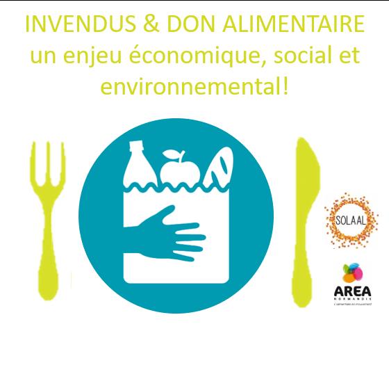 Invendus et don alimentaire : un enjeu économique, social et environnemental