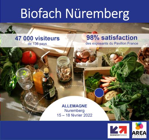 BIOFACH 2022 – Le salon professionnel incontournable pour les produits biologiques